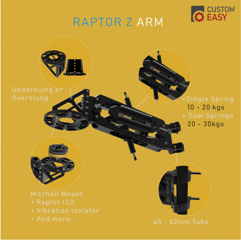Raptor Z arm features